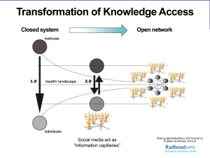 Transformation of Knowledge Access
