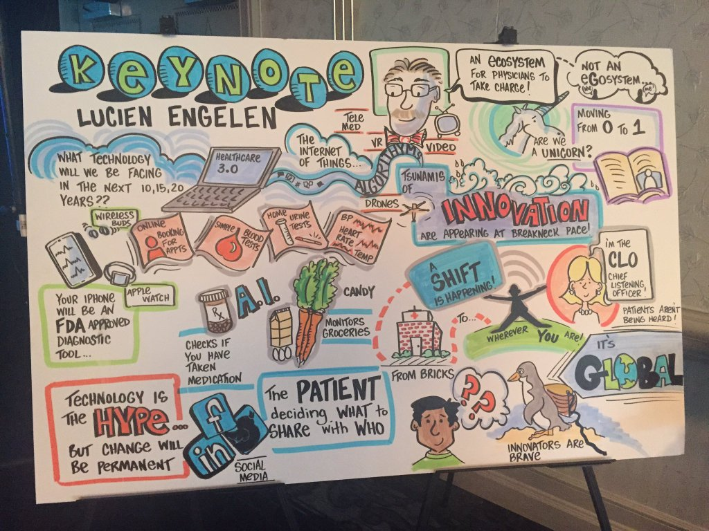 Graphic Recorder's depiction of Lucien Engelen's keynote at the Joule Innovation Forum