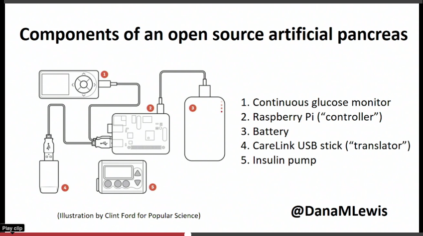 Open APS diagram as published in Popular Science