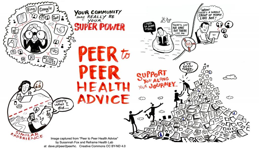 Screen capture from Peer To Peer Health Advice video
